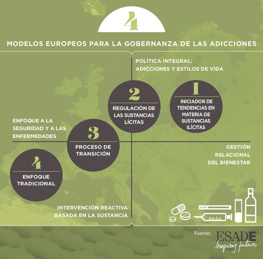 modelos-gobernanza-adicciones_3