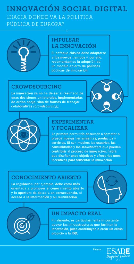 infografia-DSI