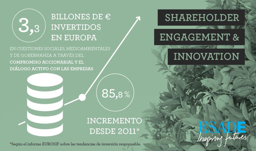 shareholder-innovation-dic2014_2