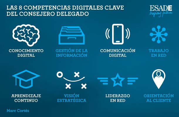 IDEAMERICAS-Competencias-Digitales