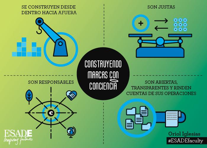 ESADE-IDEAMERICAS-OriolIglesias