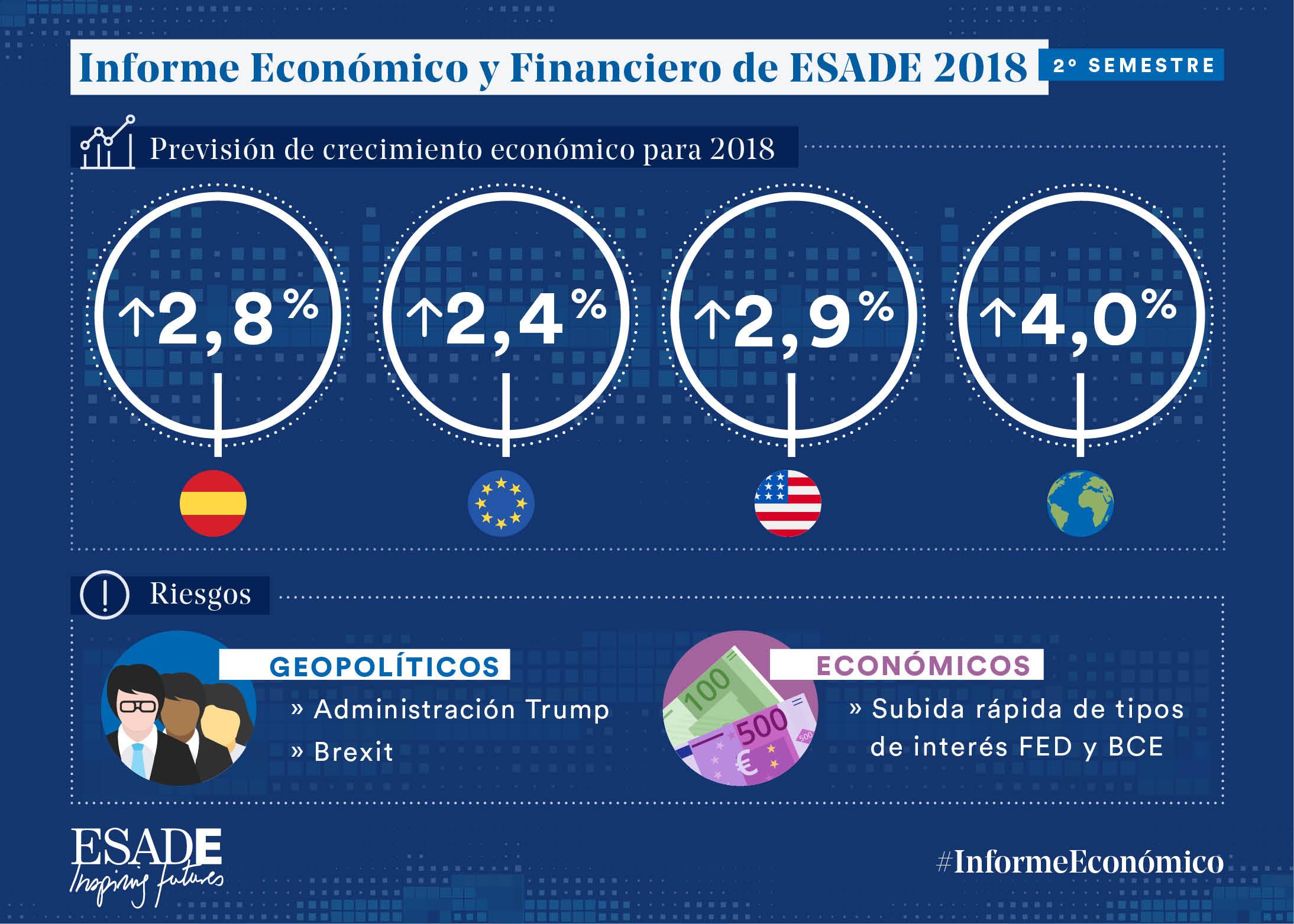 AAFF-informe-economico-financiero-2018-300dpi-v2