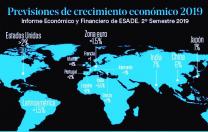 Crece la economía latinoamericana en 2019