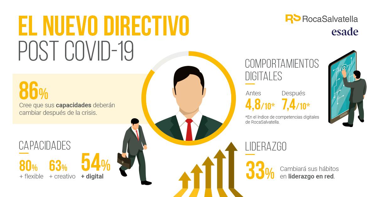 1 Informe-Esade-RocaSalvatella_NuevoDirectivo