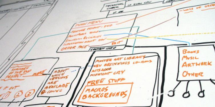 planificacion_proyectos.jpg